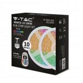 LED Strip RGB Set SMD5050 300LED 2x5M With Remote + Adaptor
